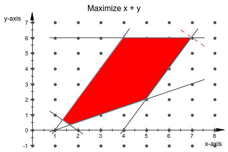 plot_data-d0e156
