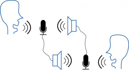 حذف اکو از سیگنال صوتی (تئوری و شبیه سازی)