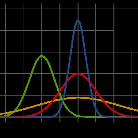 آموزش آزمون فرض آماری با مقدمه ای از توزیع نرمال